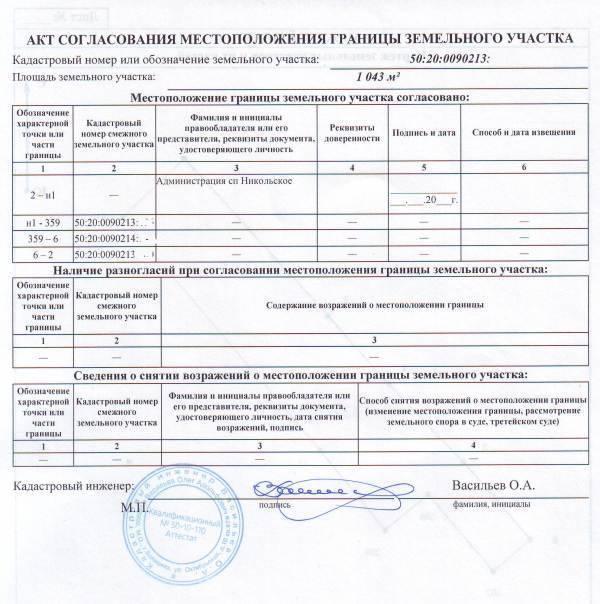 Акт согласования границ земельного участка: порядок оформления