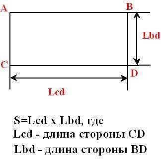 Как рассчитать площадь четырехскатной крыши