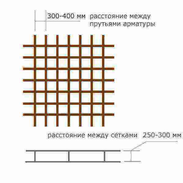 Армирование ленточного фундамента шириной 60, 50, 40, 30, 25 см своими руками + фото чертежей и видео монтажа