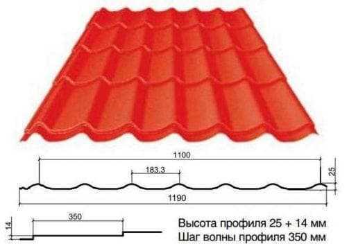 Металлочерепица: размеры листа - укладка покрытия