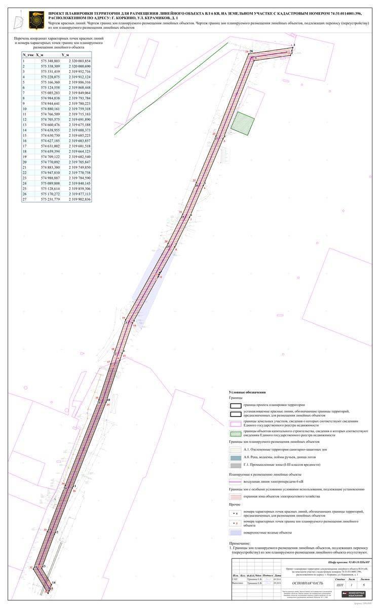 О проектах планировки и межевания территорий, предусматривающих размещение линейных объектов