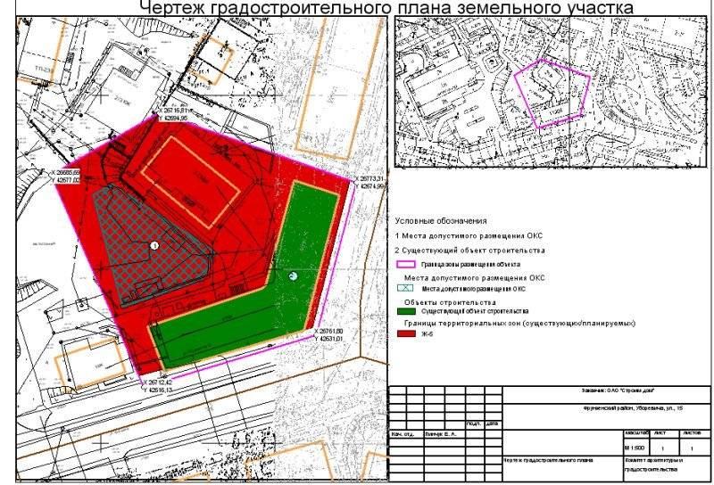 Виды, особенности, отличие и получение ситуационного плана земельного участка