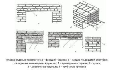 Как укрепить стену из кирпича?