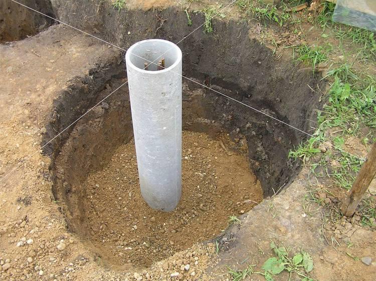 Фундамент из металлических труб: как заложить своими руками