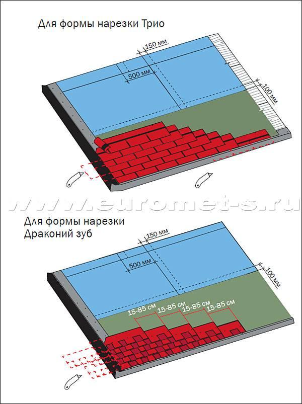 Подкладочный ковер под гибкую черепицу: монтаж и укладка подложки под мягкую кровлю