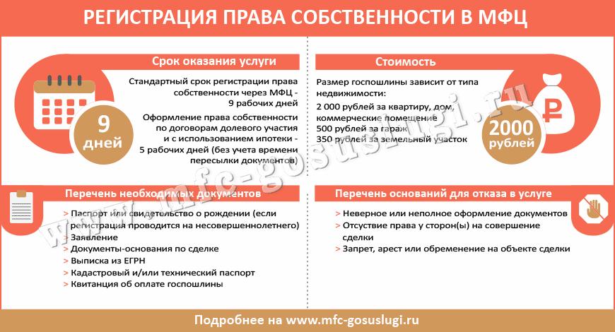 Тонкости процедуры регистрации права собственности на земельный участок