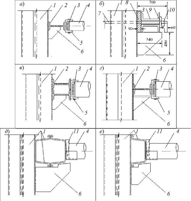 Инструкция по укреплению откосов: технология, материалы