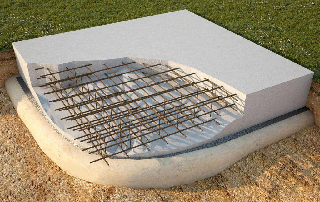 Технология строительства и пошаговая инструкция по монтажу фундамента из плит своими руками