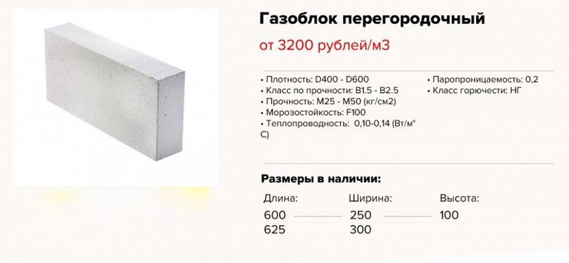 Стандартные размеры газобетонных блоков для строительства дома