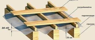 Контробрешетка под металлочерепицу — для чего нужна, толщинастройкод