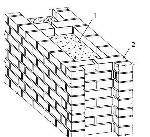 Облегченная кирпичная кладка: виды, технология возведения стен