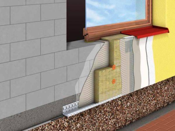 Фасадный утеплитель под штукатурку: какой лучше выбрать, толщина утепления + технология отделки фасада