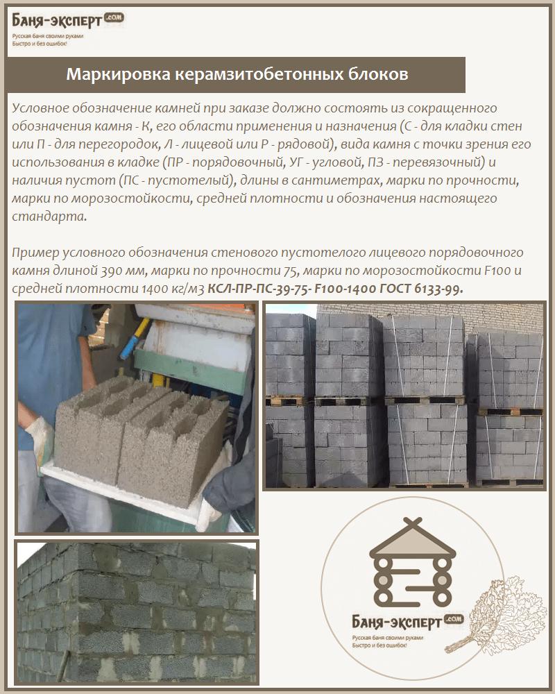 Этапы строительства дома из керамзитобетонных блоков