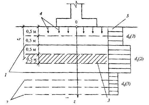 Сборный ленточный фундамент: устройство основания из блоков и их виды, а также пошаговая инструкция по монтажу своими руками
