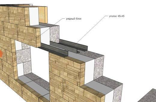 Перемычки для оконных и дверных проемов - виды, размеры, особенности монтажа