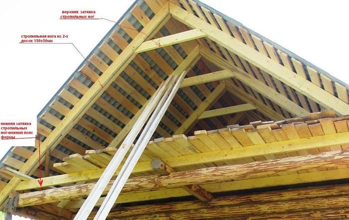 Расчёт вальмовой крыши