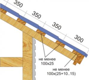 Обрешетка под металлочерепицу монтерей: расчет шага, установка