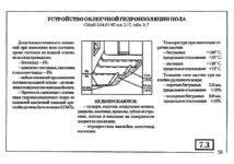 Вертикальная гидроизоляция стен подвала: этапы работ с фото