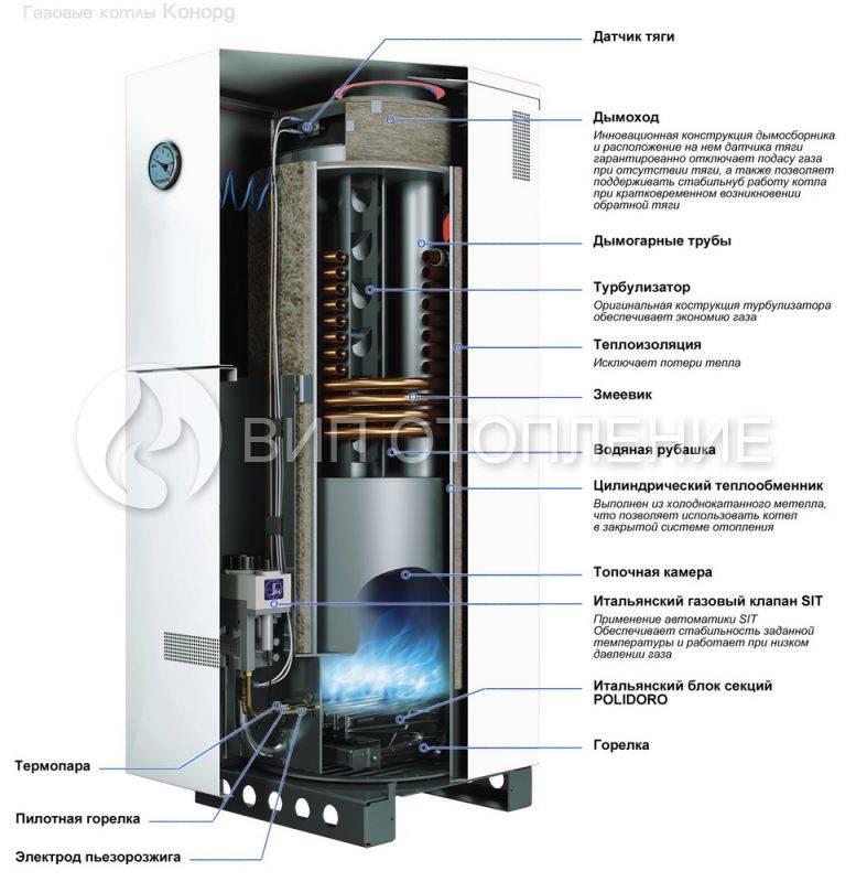 Газовый котел компании конорд - обзор моделей и их функций