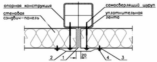 Инструкция по монтажу сэндвич-панелей