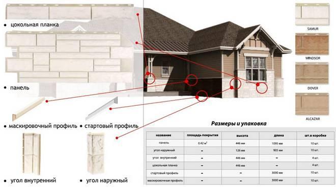 Деке (цокольные панели): инструкция по монтажу docke