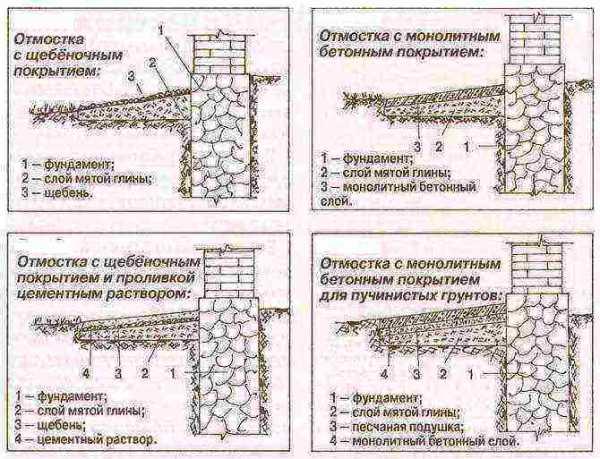 Демонтаж бетонной стены в квартире или в частном доме: как правильно снести, цены за м2 при привлечении специалистов, что должно быть в смете на проведение работ
