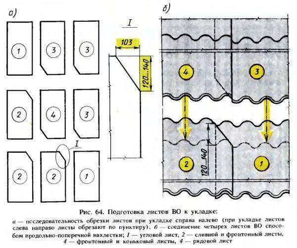 Размер шифера: стандартные габариты 7-ми и 8-волнового шиферного листа, длина и высота волны старого образца, как рассчитать полезную площадь