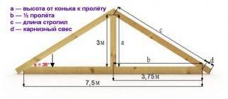 Односкатная крыша: как сделать, расчет угла наклона, устройство, монтаж