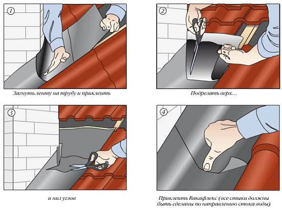 Герметизация печной трубы на крыше: материалы и этапы работ, фото и видео