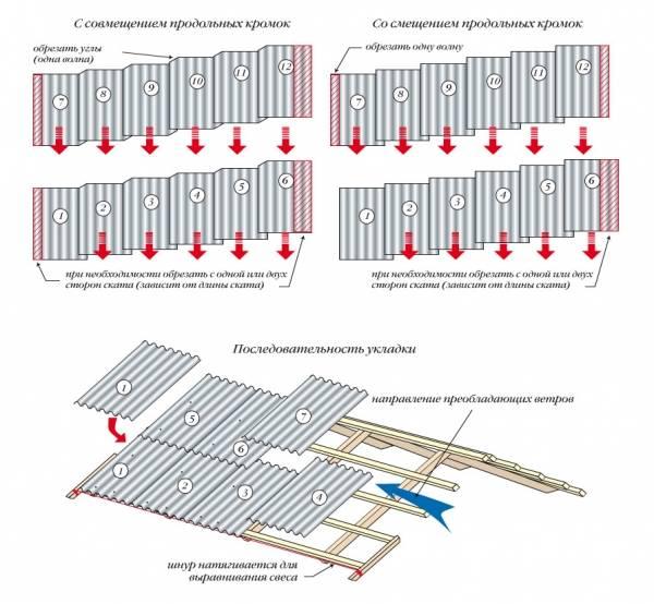 Как правильно класть шифер на крышу – особенности установки