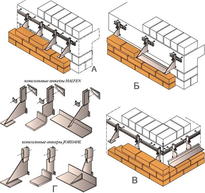 Правильная перевязка газобетона и облицовочного кирпича