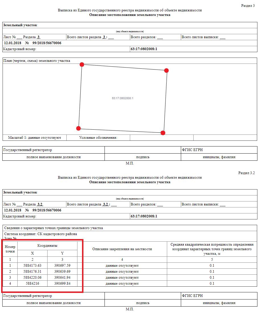 Определение границ земельного участка по координатам: описание процедуры, метод поиска на карте, в кадастровом паспорте