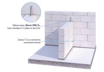 Расширение проема в бетонной стене: дверного и оконного, цена на услуги рабочих, как расширить и увеличить самостоятельно