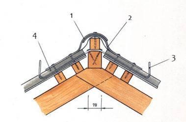 Конек крыши - что это, монтаж и установка кровельного элемента, узлы кровли, дефекты крепления уплотнителя и что делать, если под конек задувает снег