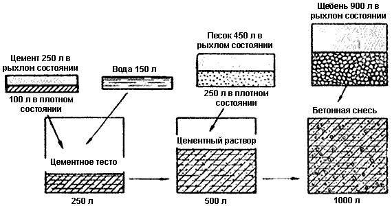 Опалубка для фундамента из плиты: виды, материалы для несъемных форм, как сделать своими руками для монолитного основания, когда необходимо демонтировать