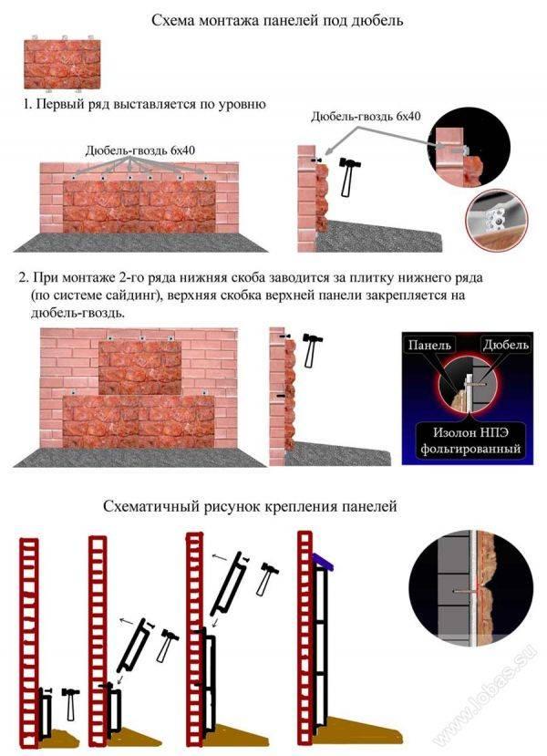 Керамическая фасадная плитка для отделки дома: технология облицовки керамикой вентелируемого фасада дома