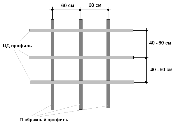 Пошаговая инструкция по монтажу всех элементов сайдинга своими руками