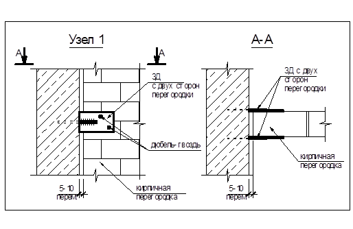 Как осуществляется кирпичная кладка наружных стен, из чего формируются расценки в смете?