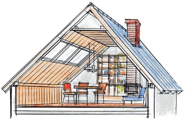 Ломаная мансардная крыша своими руками – устройство и чертежи (видео инструкция)