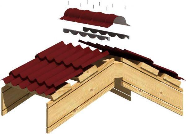 Конек крыши: расчет длины и 6 этапов установки