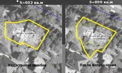 Судебная практика по наложению границ земельных участков: порядок решения споров