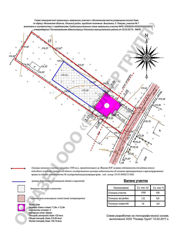 Схема планировочной организации земельного участка: как сделать своими руками и образец спозу для ижс