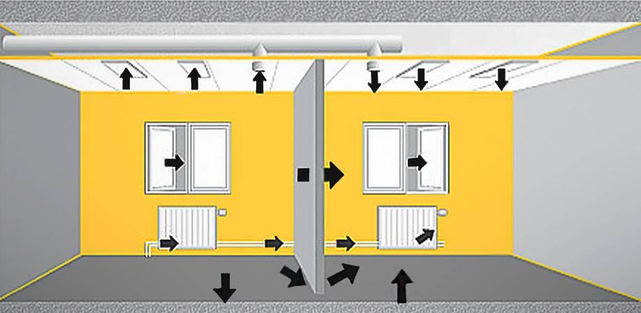 Шумоизоляция пола от соседей снизу - как решить назревшую проблему в квартире с видео инструкцией