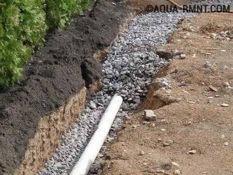 Дренажные трубы для отвода грунтовых вод: виды, выбор, монтаж