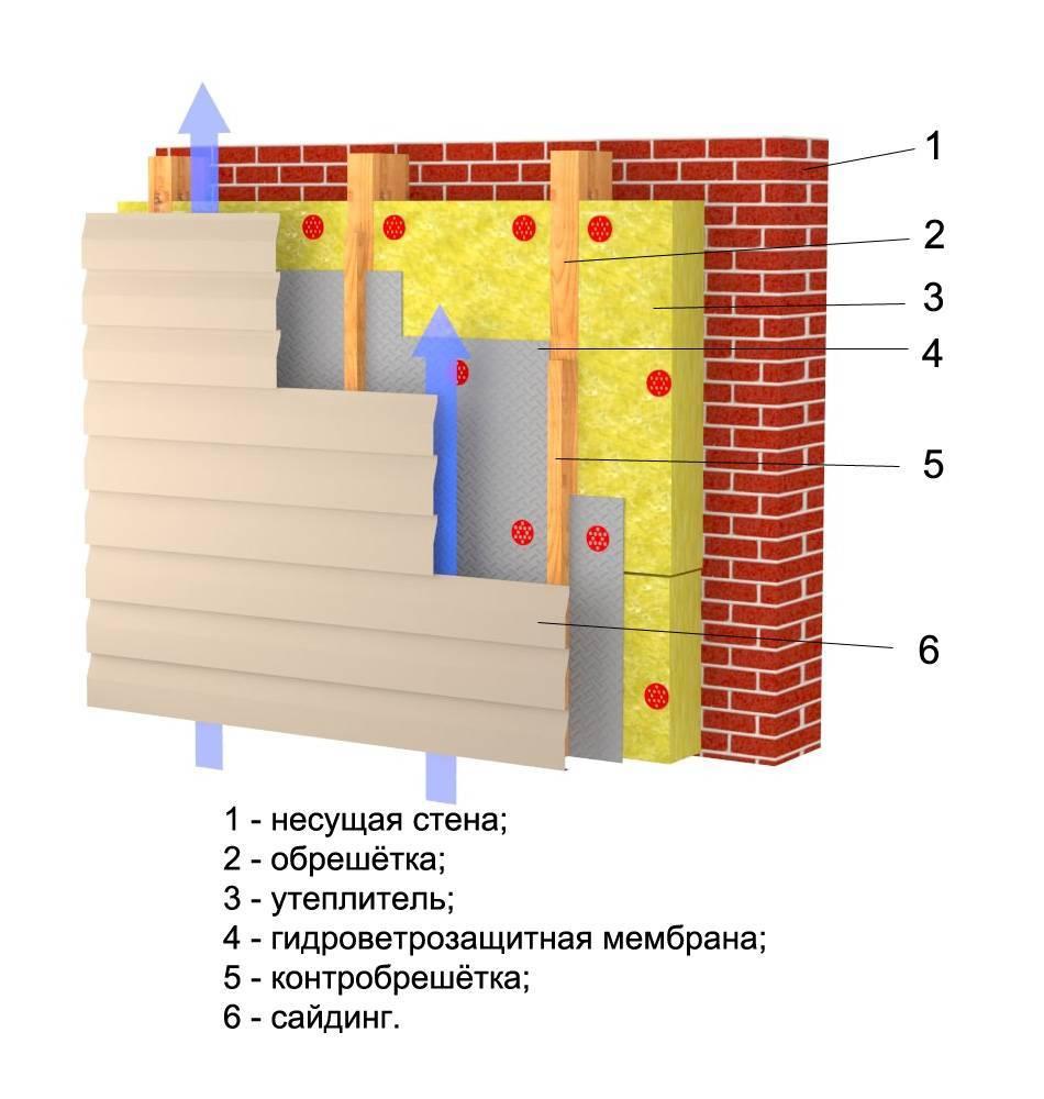 Вентилируемый фасад из металлокассет - инструкция по монтажу!