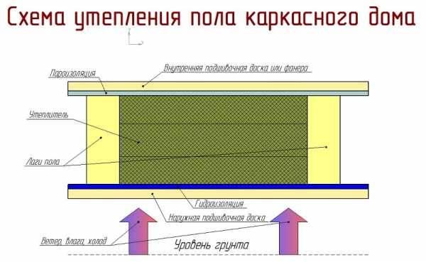 Как сделать шумоизоляцию стен от соседей своими руками? материалы для звукоизоляции и шумоизоляции в квартире