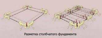 Как правильно разметить фундамент под дом своими руками: инструкция (фото и видео)
