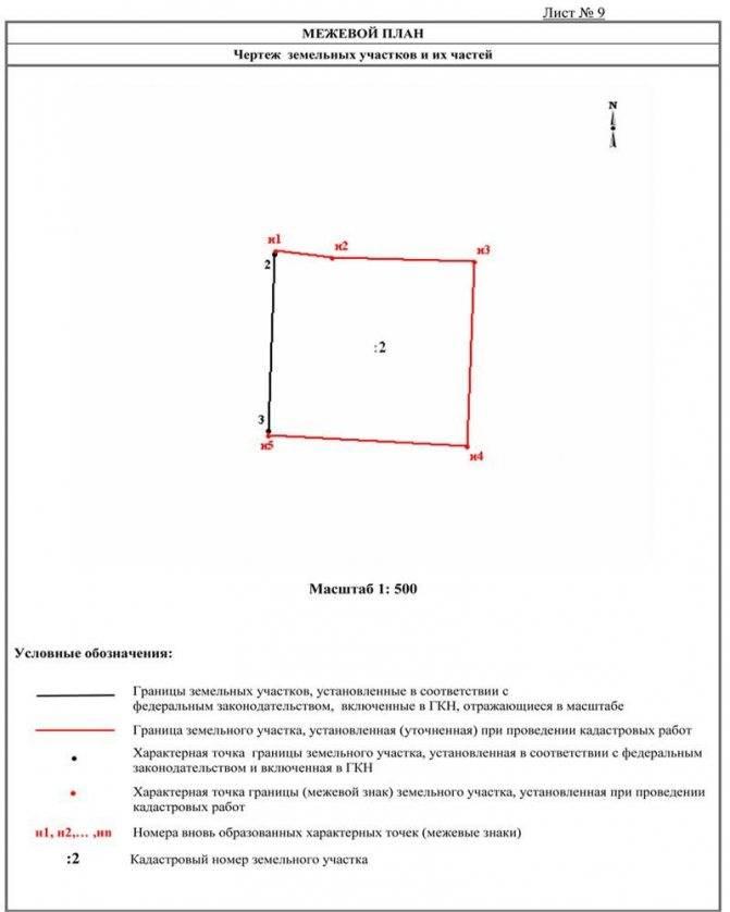 Требования к проекту межевания земельного участка: нормативные документы и составные части, общие стандарты подготовки