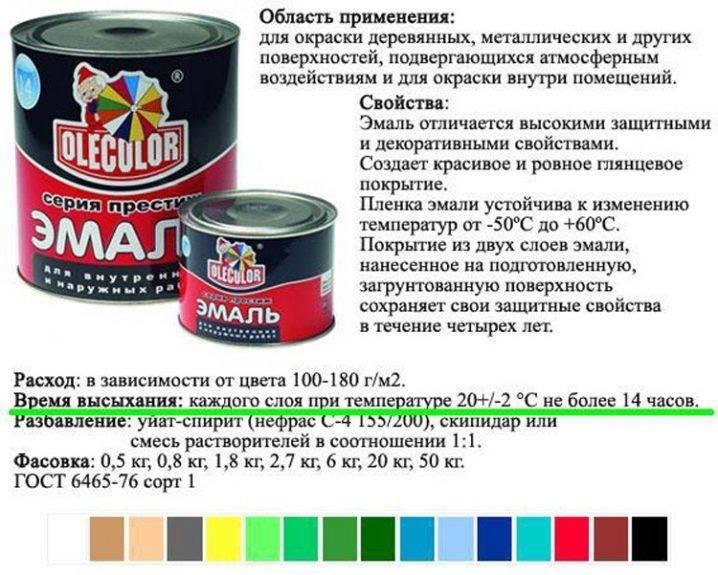 Эмалевая краска пф — 115: характеристики и особенности применения