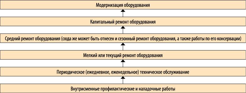 Образец технического плана в 2021 году